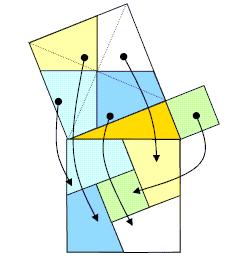 theoreme de Pythagore